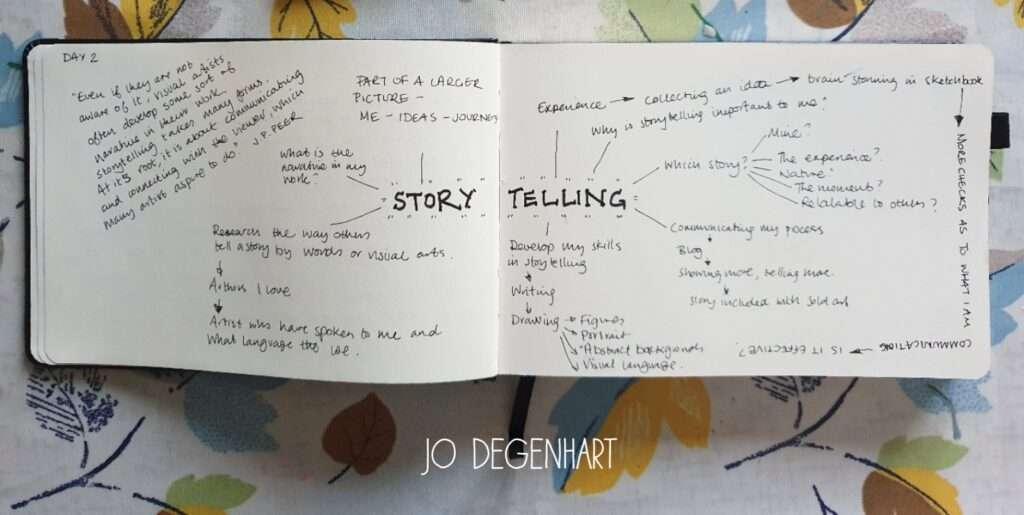 Day 2 - 100 days of Storytelling